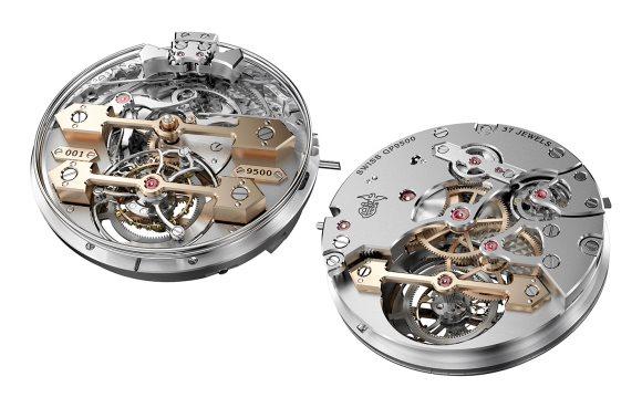 Quiz mécanique des montres
