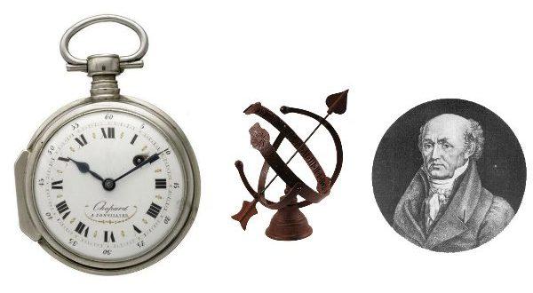 histoire de l 39 horlogerie et de la mesure du temps. Black Bedroom Furniture Sets. Home Design Ideas