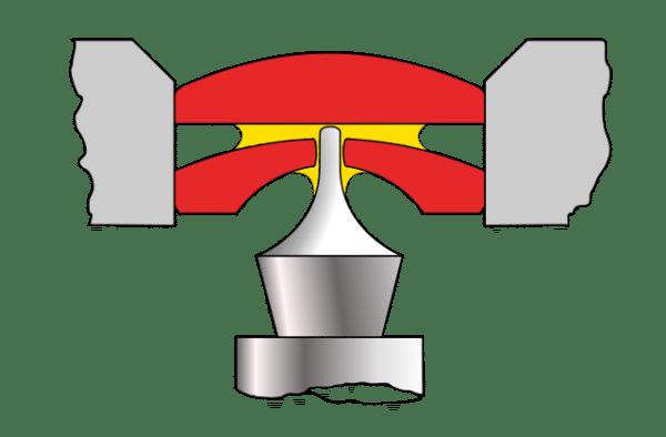 Schema Roulement Rubis et pierre angulaire utilisé sur un balancier montre